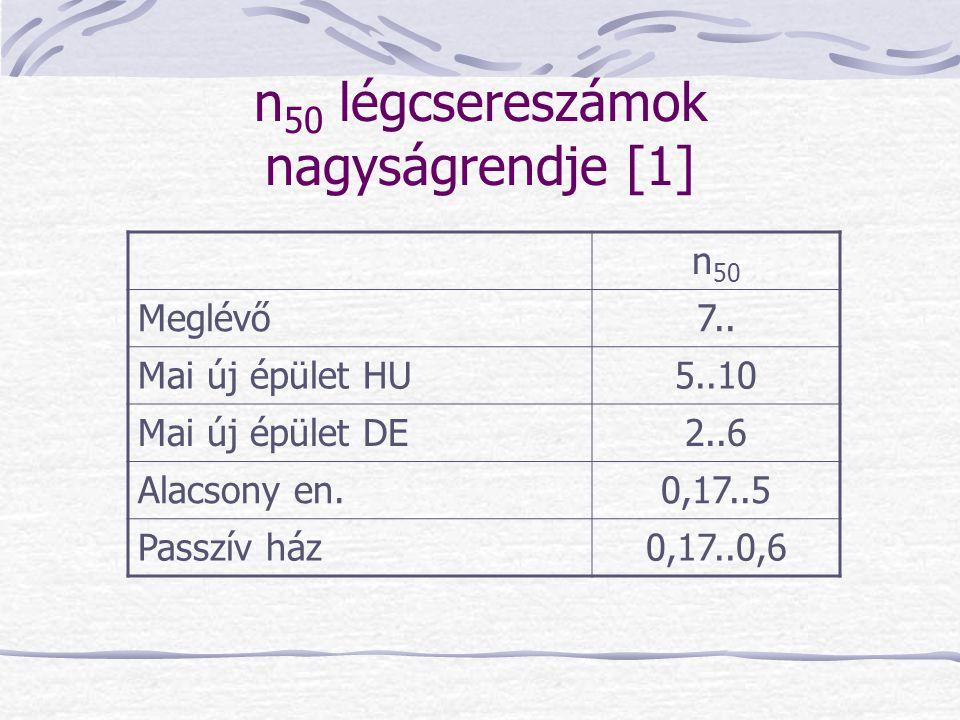 n50 légcsereszámok nagyságrendje [1]
